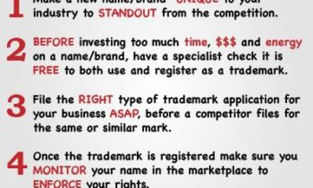 Why you should trademark your brand